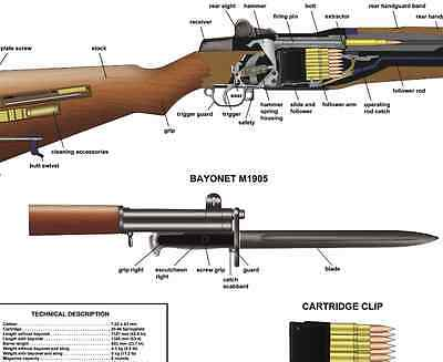 "Poster 24""x36""US Rifle M1 Garand Manual Exploded Parts Diagram D-Day Battle WW2 4"
