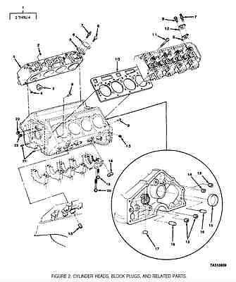 3343 Page Cucv M1008 M1009 M1010 Pickup Chevy Blazer Truck