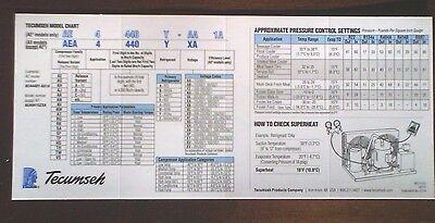 Superheat Subcooling Temperature Pressure Chart Waterproof 2
