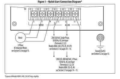 KB Electronics KBAC-29 10001 AC motor control 230v 1ph input 3HP 9A 230v 3ph out 4