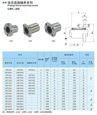 2PC LMH30UU 30 mm h Flansch Linear Motion mit Kugelkopf 30x45x64mm CNC-Teil