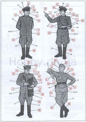 ICM 35551 Soviet Medical Personnel 1943-45 1:35