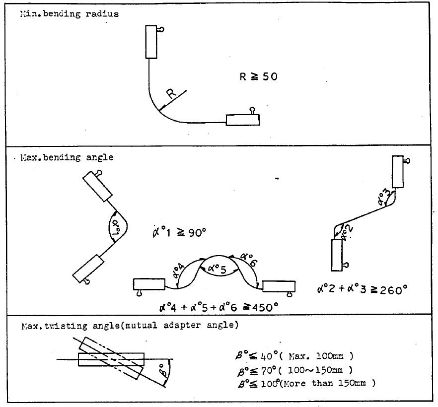 ALPS Schiebeschalter SSSR26 m Fernbedienung SRBU06,6fach 6Positionen 6P6T mech