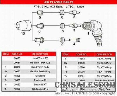 30-40A PT-31 High Frequency AIR Plasma Cutter Cutting Torch 13 Feet