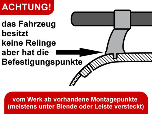 FP-PAC Stahl Dachträger für Mercedes A-Klasse W177 ab 18 kompl