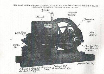Gas Engine Motor Instruction Book Manual No.20 HIt & Miss Flywheel 2