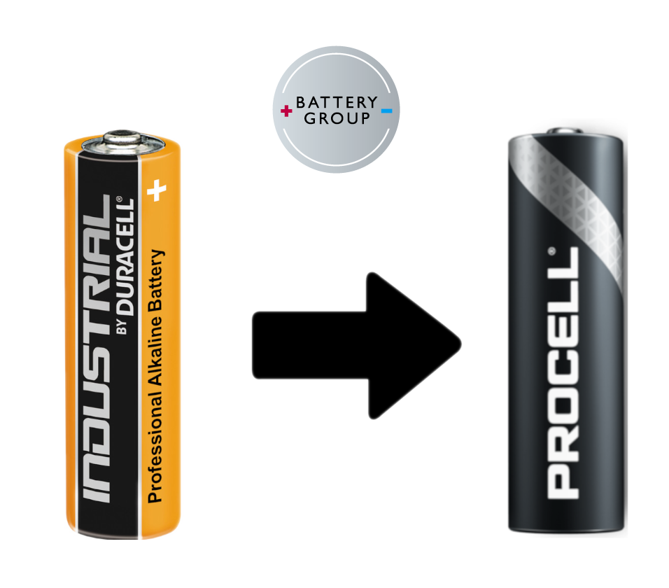 20 Pack Duracell Industrial NOW PROCELL AA Batteries Alkaline MN1500 Exp 2026 2