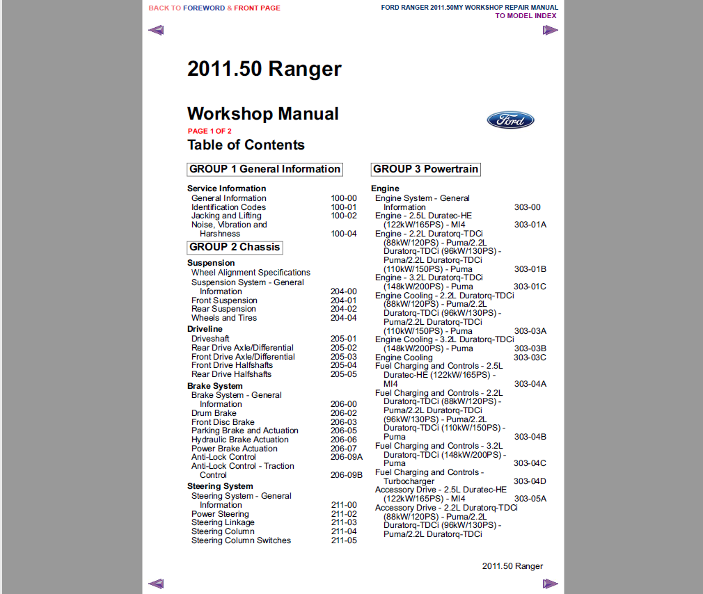 ... *WORKSHOP MANUAL SERVICE & REPAIR GUIDE for FORD RANGER 2011-2016  +WIRING