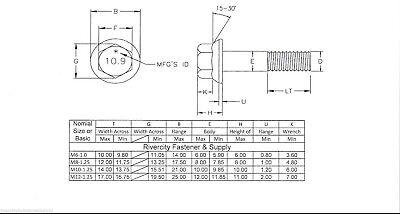 M12-1.25 x 25 or M12x25 12mm x 25mm J.I.S Small Head Hex Bolt 10.9 Zinc 2