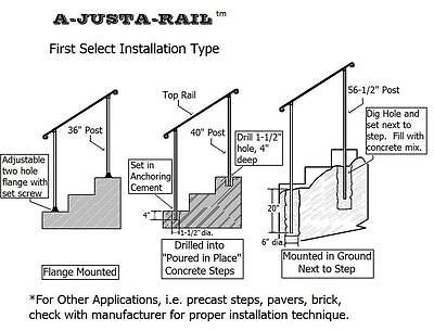 """38""""  A-Justa-Rail with mounting shoe Wrought Iron stair Railing step grab Steel 5"""