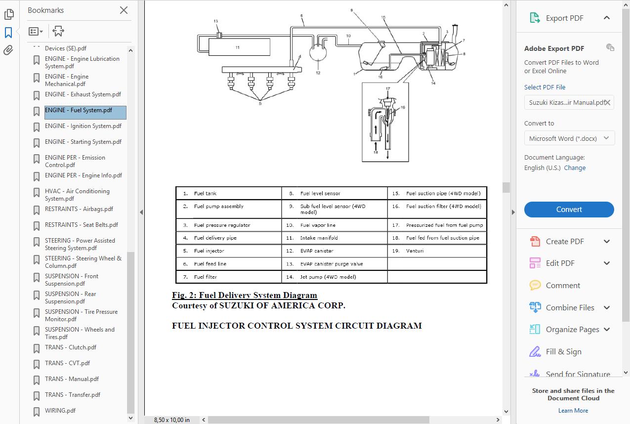 Workshop Manual Service Repair Guide For Suzuki Kizashi 2009 2014 Wiring Eur 10 65 Picclick Fr