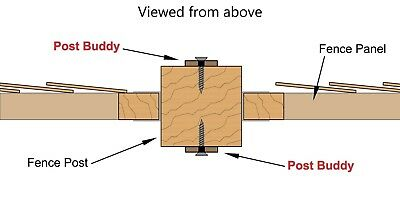 Post Buddy, The Original, Easy Fence Post Repair - 2 pack (fixes 1 broken post) 5