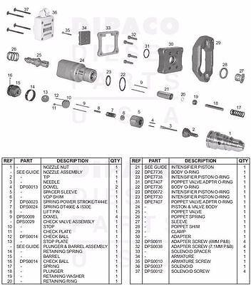 7 3L POWERSTROKE INJECTOR rebuild KIT ext & int seals ,springs, plus shims