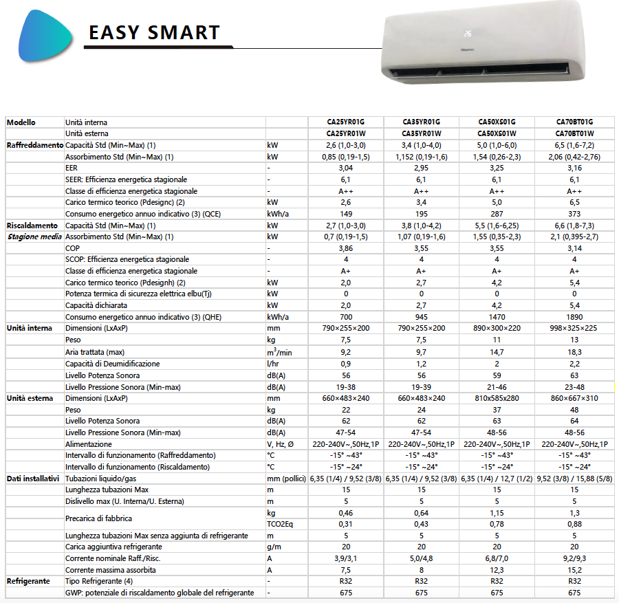Climatizzatore Inverter Monosplit Hisense 12000 Btu New 2019 CA35YR01G R32 A++ 2