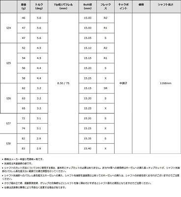 from JAPAN GRAPHITE DESIGN GOLF JAPAN Tour AD IZ6 S for WOOD TW ISHIKAWA 6