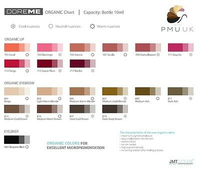 DOREME ORGANIC PIGMENT - SPMU Semi Permanent Makeup Ink - Eyebrow Lip  Eyeliner