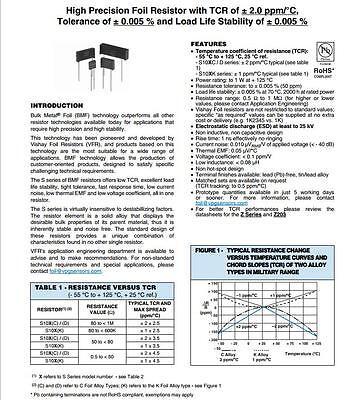 1x S106D 900K00 1/% Vishay Ultra-Precision Resistor  900kΩ Ohm