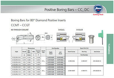 "8/""OAL SI-SCLCL 10-3 .812/""Minimum Bore 5//8/"" LH Boring Bar for CC/_/_32.5/_ Inserts"