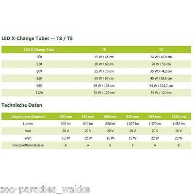 sera LED X-Change Tube cool daylight - Aquarien Röhrenersatz verschiedene Größen 2