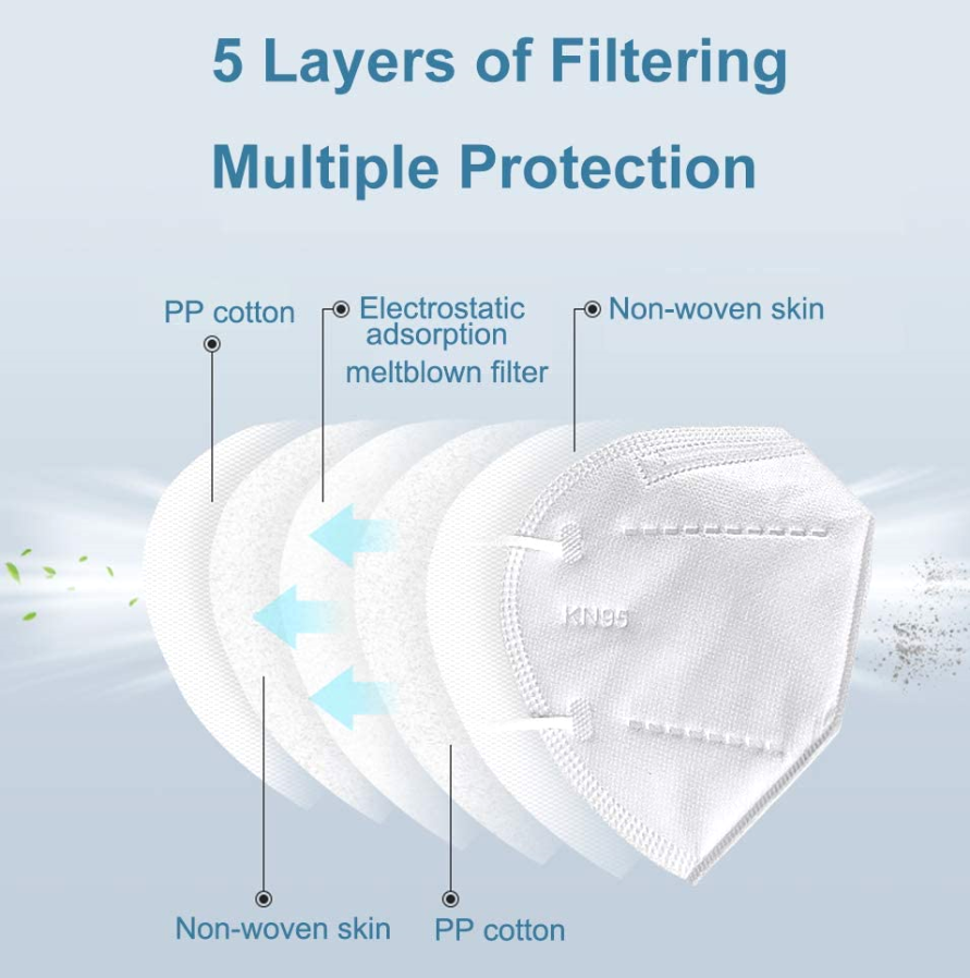 10 PCS KN95 Face Mask Disposable Mouth Cover Medical Protective Respirator PM2.5 5