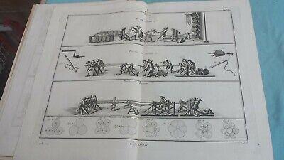 Recueil De Planches Sur Les Sciences Diderot 10 Tavole Di Mestieri Anno 1772 12
