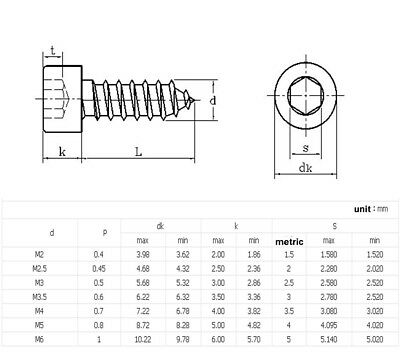 Hex Socket Screw Self Tapping Bolt M2 M2.6 M3 M3.5 M4 M5 M6 Cap Head Screws 3