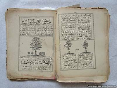 Turkey Ottoman Empire, one of the rarest Islamic books worldwide - illustrated! 3