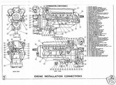 rolls royce merlin aero engine plan blueprints rare detail