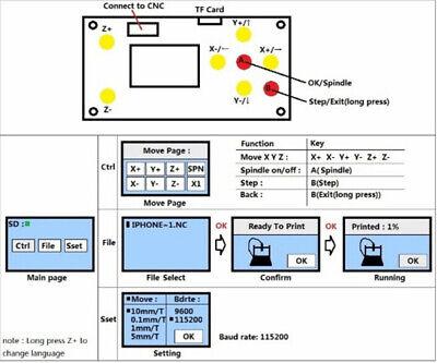 GRBL Offline Control Board Hand Control For Mini DIY CNC Engraving Laser Machine 6