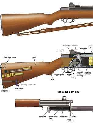 "Poster 24""x36""US Rifle M1 Garand Manual Exploded Parts Diagram D-Day Battle WW2 3"