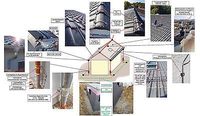 Stahl verzinkt KS-Verbinder St//tZn SÖHNE Blitzschutz // Blitzableiter DEHN
