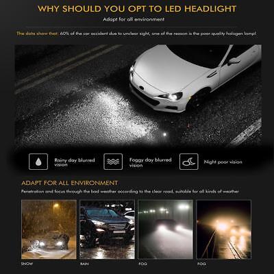 Cree 9005 9145 H10 9140 1900W 285000LM LED Headlights Conversion Kit 6000K White 5