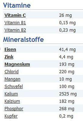 1kg BIO Kurkuma Pulver, Kurkuma Wurzel, 100% rein, beste Qualität