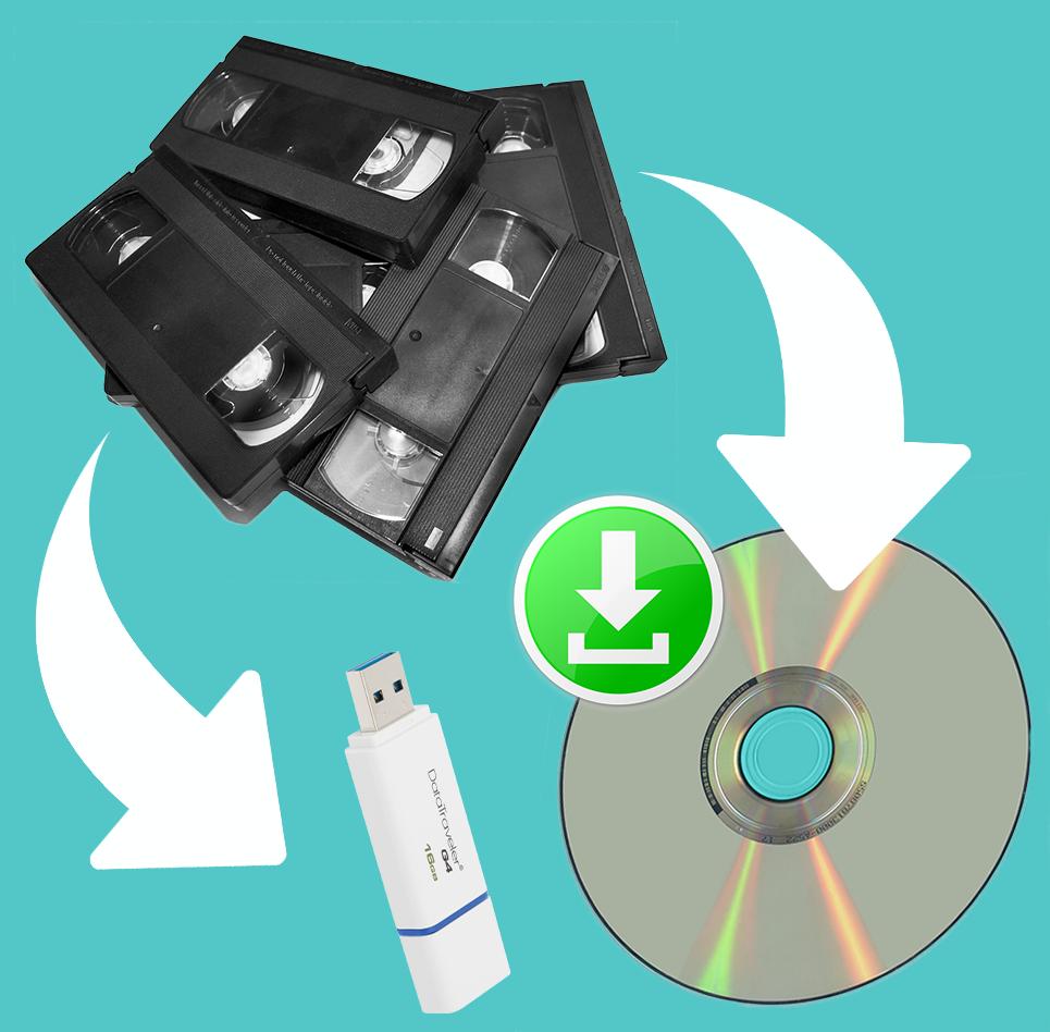 📼VIDEO TAPE TO DVD💿 / MP4 DOWNLOAD💾 TRANSFER/CONVERT-VHS,MINIDV,Hi 8,Digital8 2