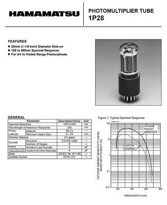 1P28-2 Hamamatsu Photomultiplier PMT 28mm Side-on Tube 2