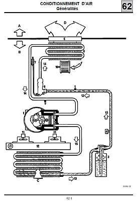 manuel atelier entretien technique réparation maintenance Renault Clio 1 - Fr 7
