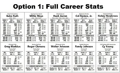 Statis Pro Baseball Cards Career Stats All Time Best Players Pdf Format