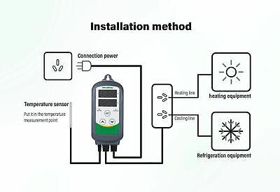 Inkbird ITC-308 WIFI Temp Controller Thermostat 2 Dual Relays 2400W AU Plug Heat 11