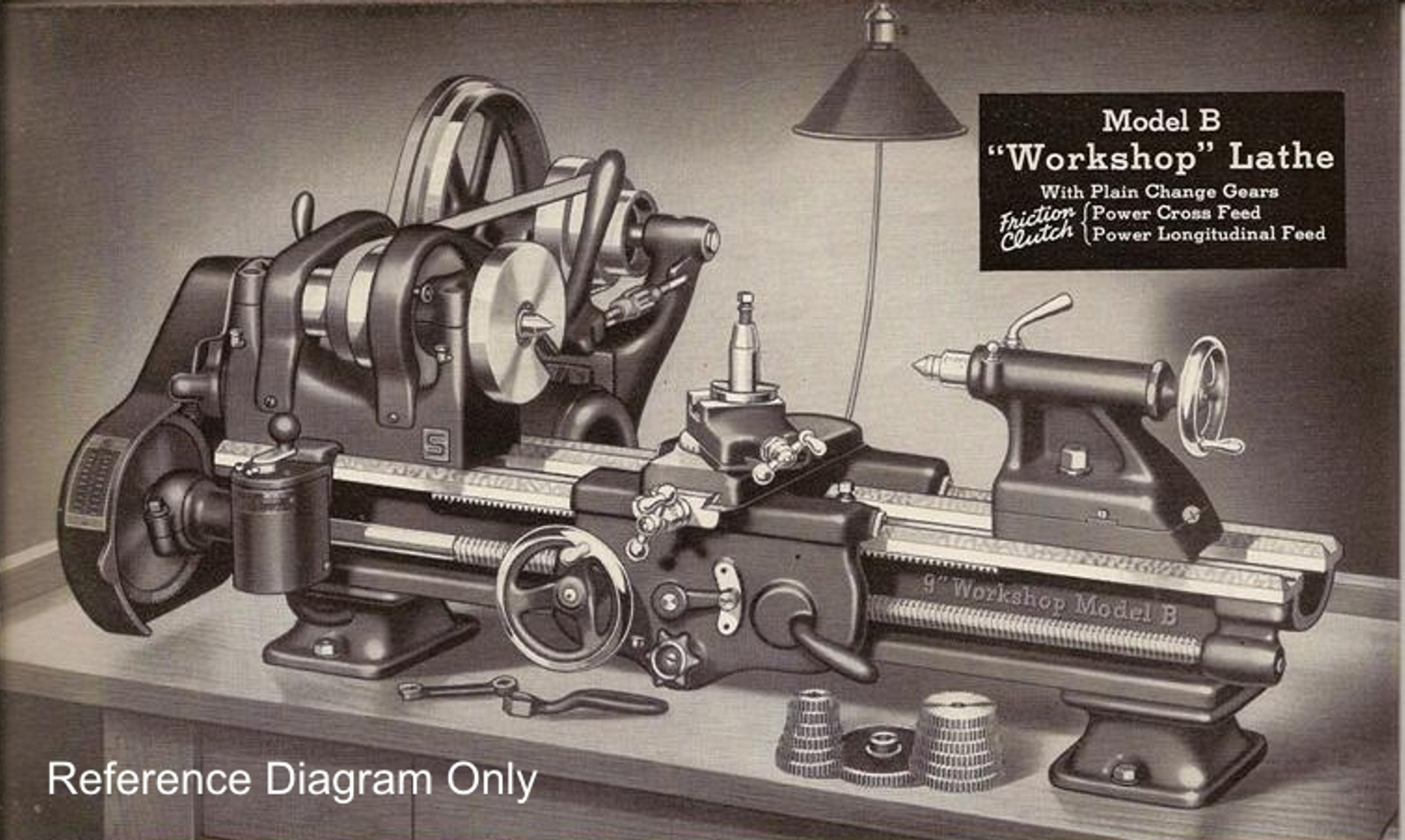 South Bend Lathe Wiring Diagram | Wiring Library