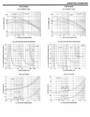 MJ2955 Power Transistor TO-3 PNP MOSPEC Genuine Transistor
