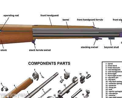 "Poster 24""x36""US Rifle M1 Garand Manual Exploded Parts Diagram D-Day Battle WW2 5"