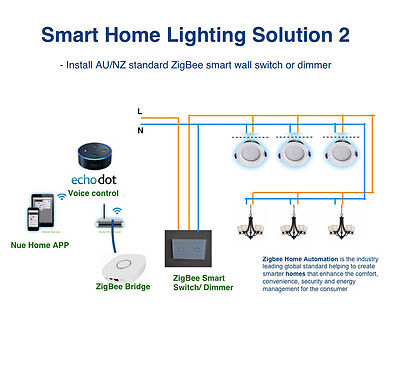 AU Approved Smart ZigBee Light Switch or Dimmer Power Point Google Home Alexa 9