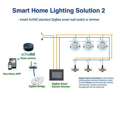 Approved Smart ZigBee Light Switch Dimmer PowerPoint AlexaGoogle Home Automation 9