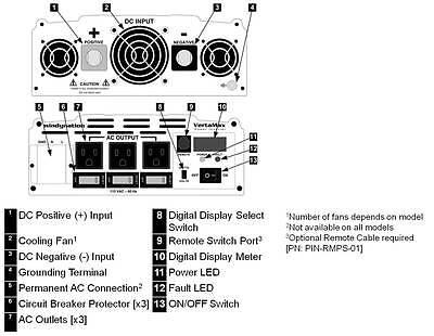 VERTAMAX 1500 WATT Pure Sine Wave Power Inverter DC to AC Car, RV w/ LCD  Display