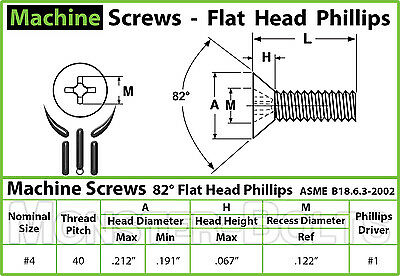 82 Degree Flat Head Steel Thread Cutting Screw Phillips Drive 5//8 Length Small Parts 10103PF #10-24 Thread Size Pack of 100 5//8 Length Zinc Plated Pack of 100 Type 23