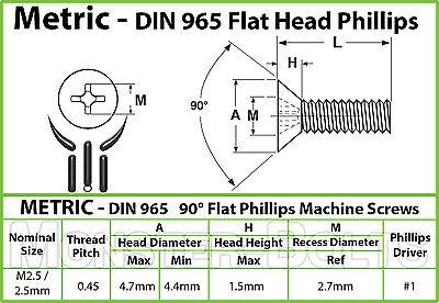 Qty 25 M2.5 x 8mm DIN 965 Phillips FLAT HEAD Machine Screw Black Ox  Type H