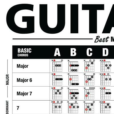 "The Ultimate Guitar Reference Poster 24""x36"" 2"