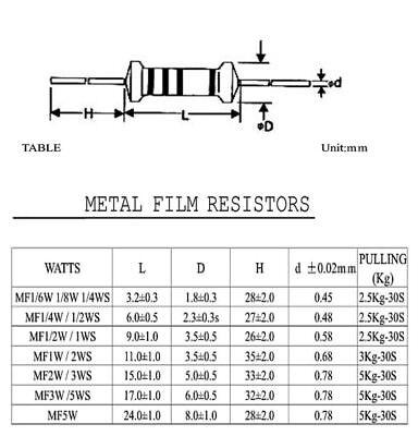 10PCS Metal Film Resistor Tolerance ±1% 3W Full Range of Values(0.1Ω to 2MΩ) 4