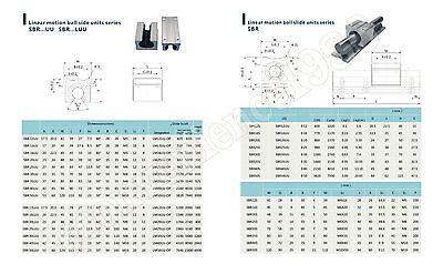 2 Set SBR20-1625mm 20 MM FULLY SUPPORTED LINEAR RAIL SHAFT ROD with 4 SBR20UU
