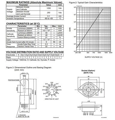 1P28-2 Hamamatsu Photomultiplier PMT 28mm Side-on Tube 3